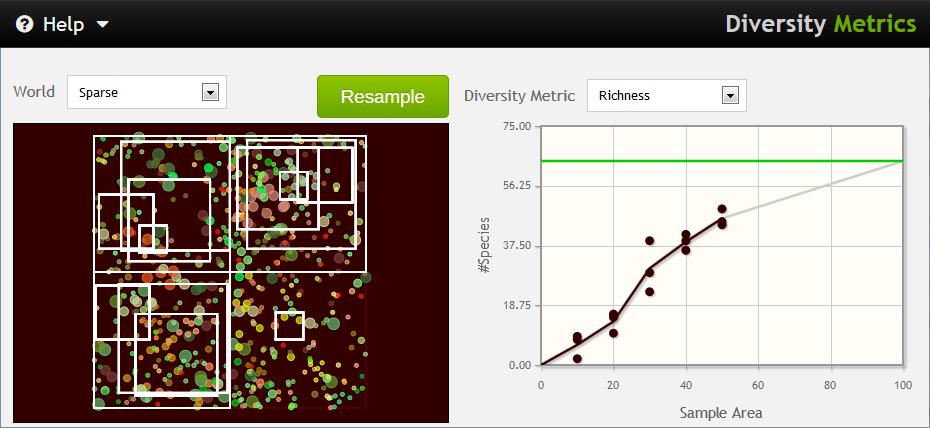 Launch HTML5 Diversity Metrics prototype