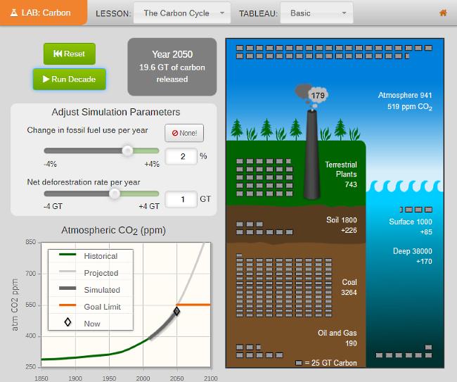 launch Carbon lab