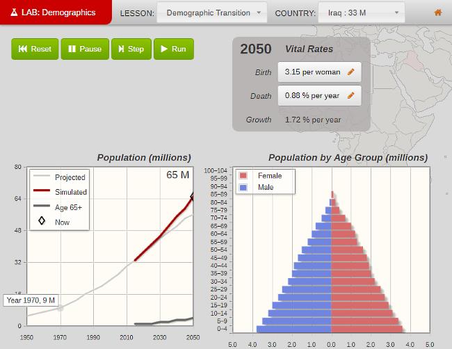 launch Demographics lab